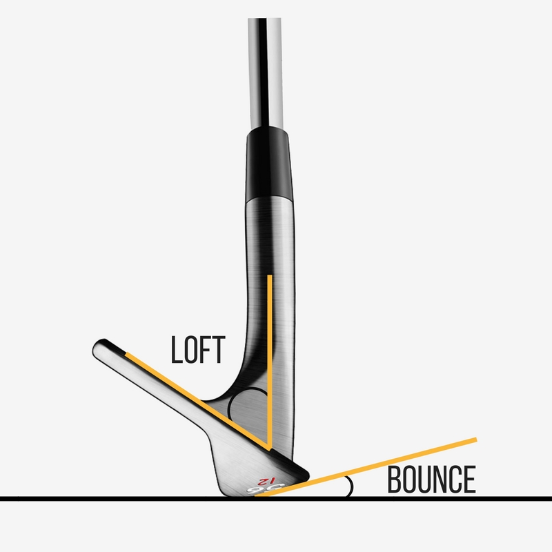GOLF WEDGE GRINDS AND BOUNCES