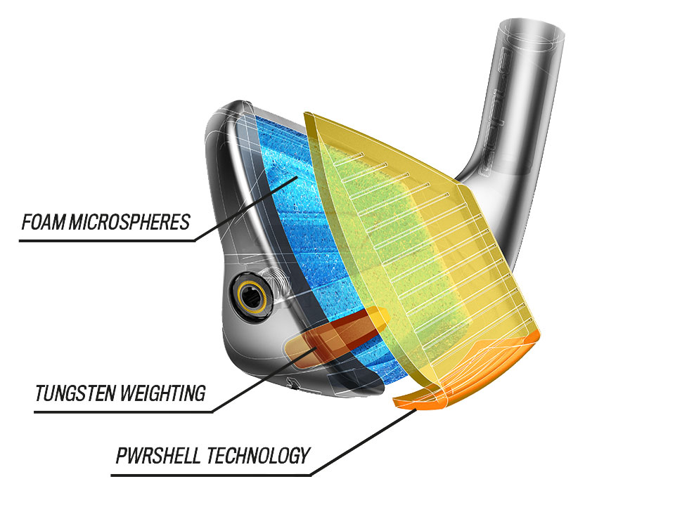 Cobra King Forged Irons Technology